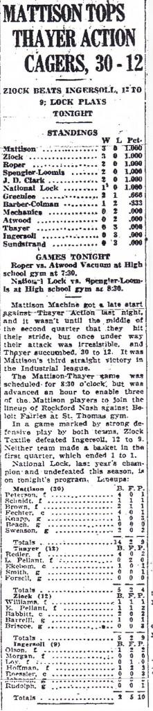 Mattison Tops Thayer Action