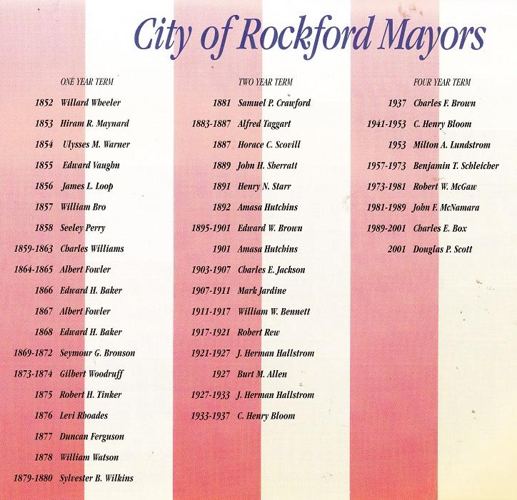 Mayors of Rockford